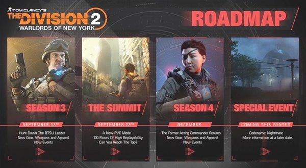 roadmap11